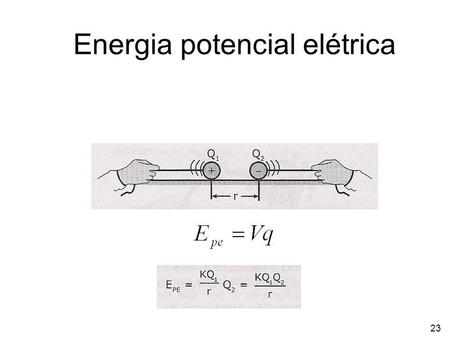 23 Energia potencial elétrica
