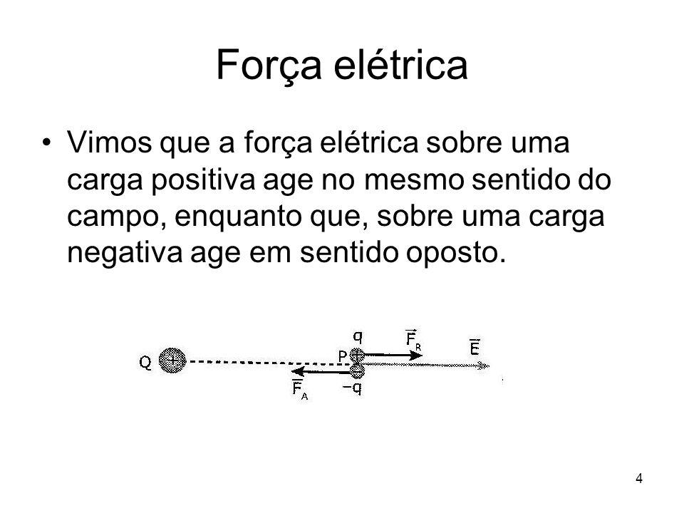 4 Força elétrica Vimos que a força elétrica sobre uma carga positiva age no mesmo sentido do campo, enquanto que, sobre uma carga negativa age em sent