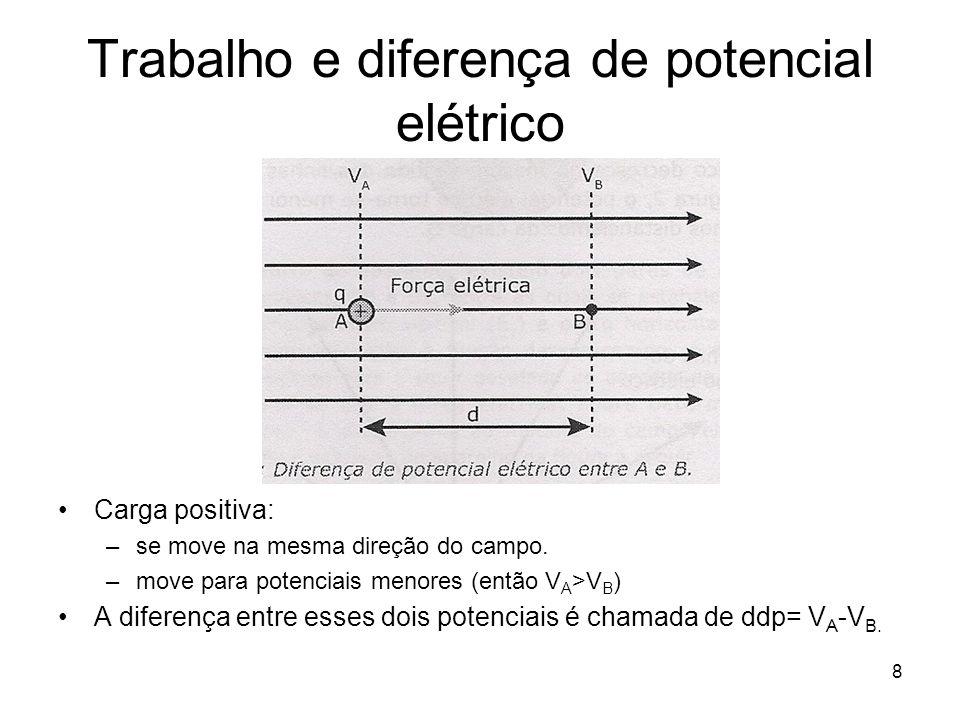 8 Trabalho e diferença de potencial elétrico Carga positiva: –se move na mesma direção do campo. –move para potenciais menores (então V A >V B ) A dif