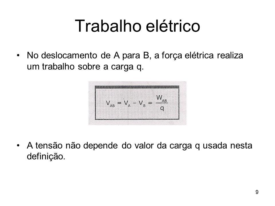 9 Trabalho elétrico No deslocamento de A para B, a força elétrica realiza um trabalho sobre a carga q. A tensão não depende do valor da carga q usada