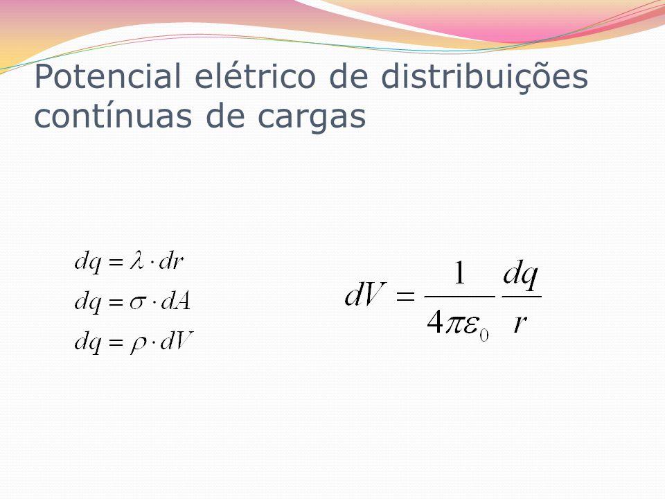 Potencial elétrico de distribuições contínuas de cargas
