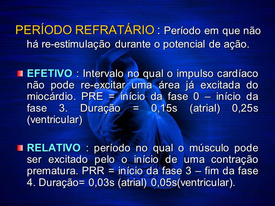 PERÍODO REFRATÁRIO : Período em que não há re-estimulação durante o potencial de ação. EFETIVO : Intervalo no qual o impulso cardíaco não pode re-exci