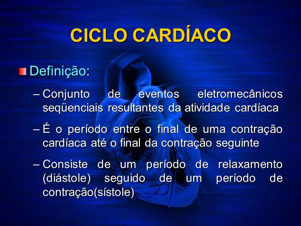 CICLO CARDÍACO Definição: –Conjunto de eventos eletromecânicos seqüenciais resultantes da atividade cardíaca –É o período entre o final de uma contraç