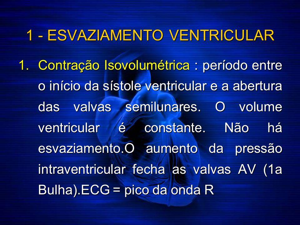 1 - ESVAZIAMENTO VENTRICULAR 1.Contração Isovolumétrica : período entre o início da sístole ventricular e a abertura das valvas semilunares. O volume