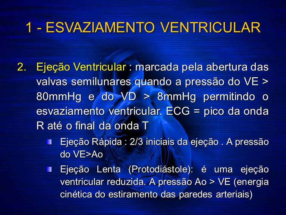 1 - ESVAZIAMENTO VENTRICULAR 2.Ejeção Ventricular : marcada pela abertura das valvas semilunares quando a pressão do VE > 80mmHg e do VD > 8mmHg permi