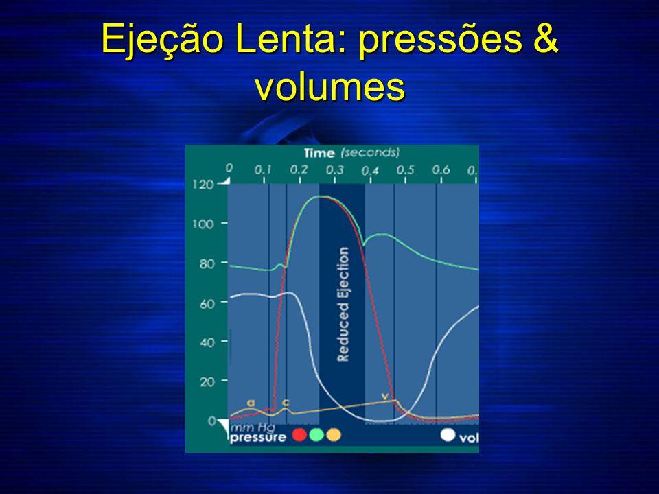 Ejeção Lenta: pressões & volumes
