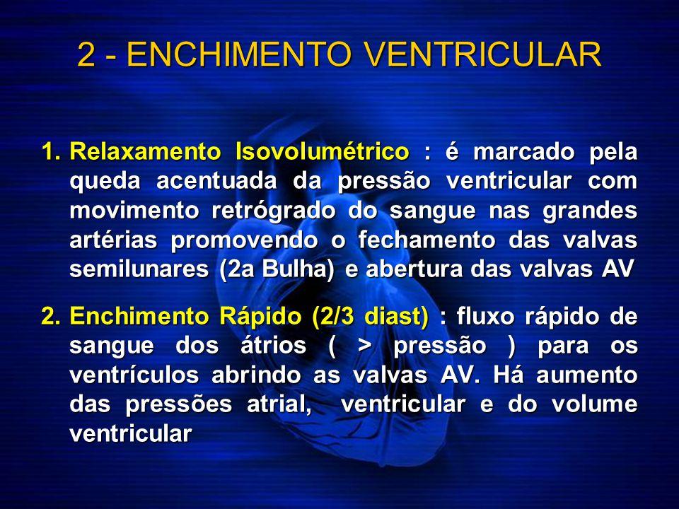 2 - ENCHIMENTO VENTRICULAR 1.Relaxamento Isovolumétrico : é marcado pela queda acentuada da pressão ventricular com movimento retrógrado do sangue nas