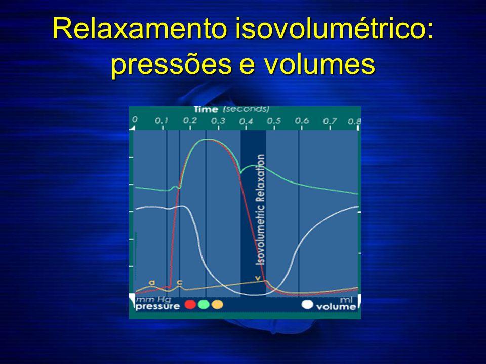 Relaxamento isovolumétrico: pressões e volumes