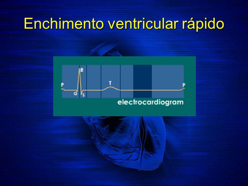 Enchimento ventricular rápido: pressões & volumes