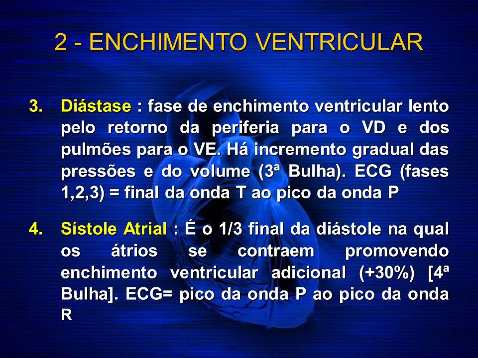 2 - ENCHIMENTO VENTRICULAR 3.Diástase : fase de enchimento ventricular lento pelo retorno da periferia para o VD e dos pulmões para o VE. Há increment