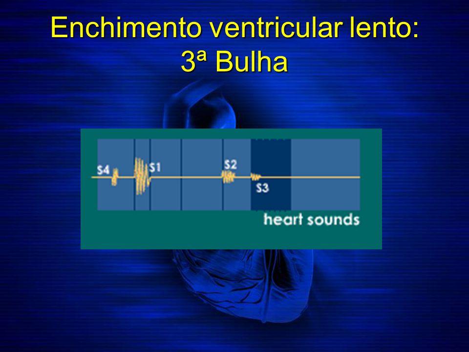 Enchimento ventricular lento: 3ª Bulha