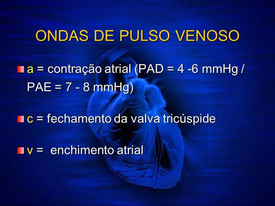 ONDAS DE PULSO VENOSO a = contração atrial (PAD = 4 -6 mmHg / PAE = 7 - 8 mmHg) c = fechamento da valva tricúspide v = enchimento atrial