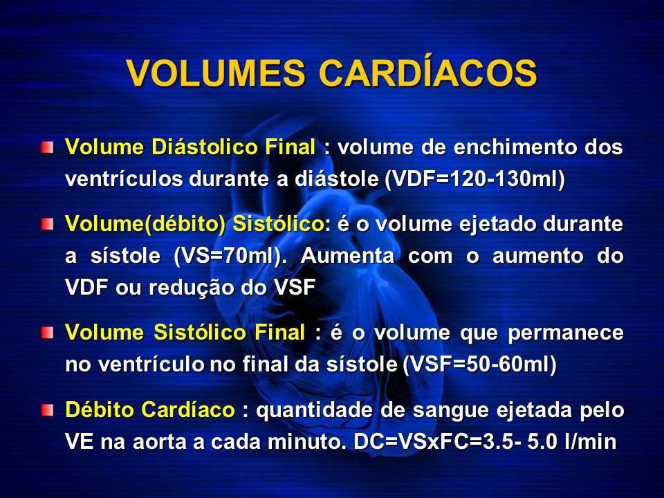 VOLUMES CARDÍACOS Volume Diástolico Final : volume de enchimento dos ventrículos durante a diástole (VDF=120-130ml) Volume(débito) Sistólico: é o volu