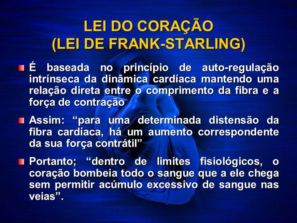 LEI DO CORAÇÃO (LEI DE FRANK-STARLING) É baseada no princípio de auto-regulação intrínseca da dinâmica cardíaca mantendo uma relação direta entre o co