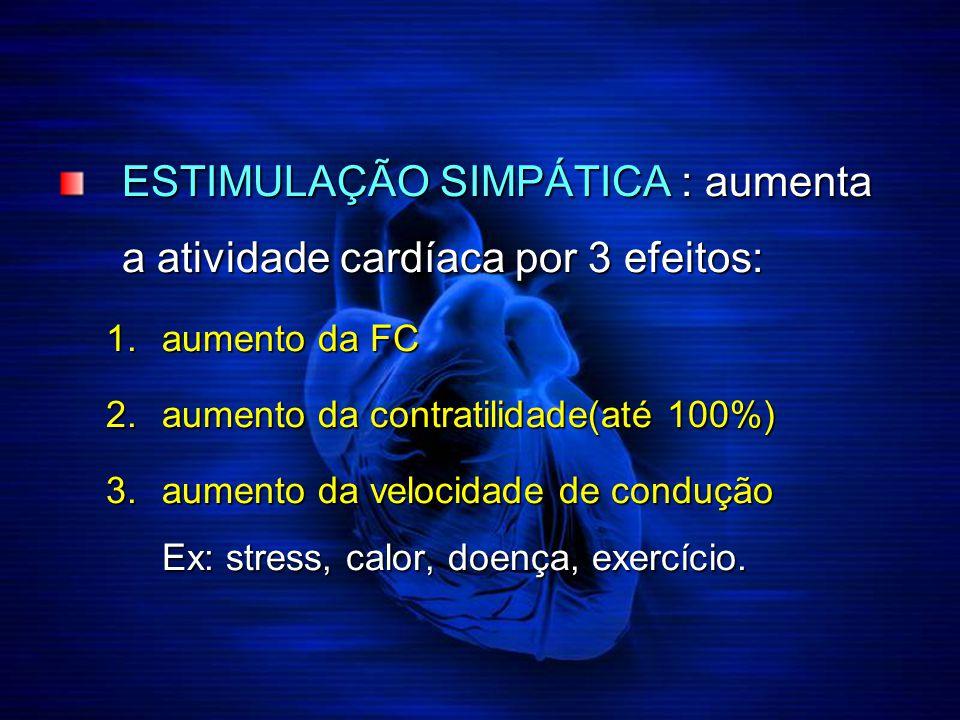 ESTIMULAÇÃO SIMPÁTICA : aumenta a atividade cardíaca por 3 efeitos: 1.aumento da FC 2.aumento da contratilidade(até 100%) 3.aumento da velocidade de c