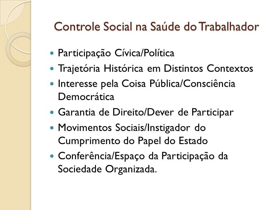 Controle Social na Saúde do Trabalhador Controle Social na Saúde do Trabalhador Participação Cívica/Política Trajetória Histórica em Distintos Context