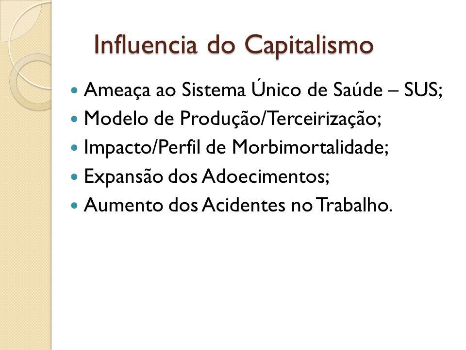 Influencia do Capitalismo Influencia do Capitalismo Ameaça ao Sistema Único de Saúde – SUS; Modelo de Produção/Terceirização; Impacto/Perfil de Morbim
