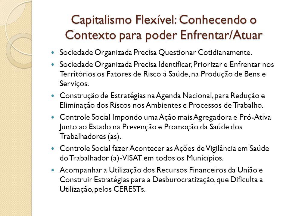 Capitalismo Flexível: Conhecendo o Contexto para poder Enfrentar/Atuar Sociedade Organizada Precisa Questionar Cotidianamente. Sociedade Organizada Pr