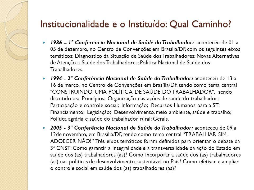 Institucionalidade e o Instituído: Qual Caminho? 1986 – 1ª Conferência Nacional de Saúde do Trabalhador: aconteceu de 01 a 05 de dezembro, no Centro d