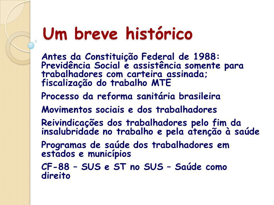 Um breve histórico Antes da Constituição Federal de 1988: Previdência Social e assistência somente para trabalhadores com carteira assinada; fiscaliza