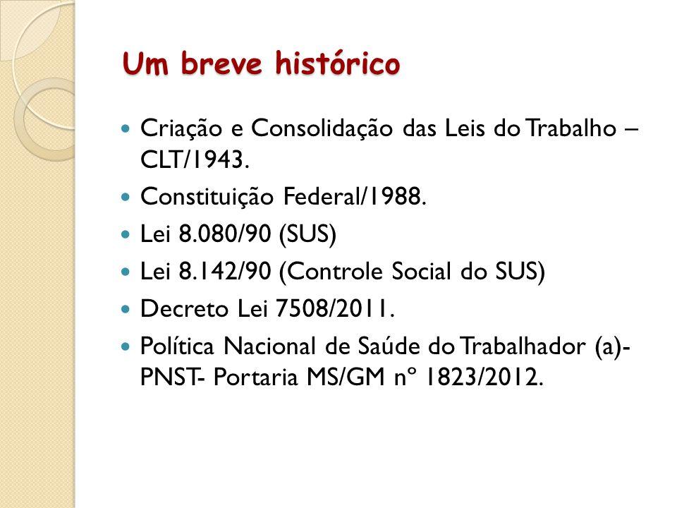 Intervenção/Ação Sindical Intervenção/Ação Sindical Vulnerabilidade Sociopolítica do Movimento Sindical.