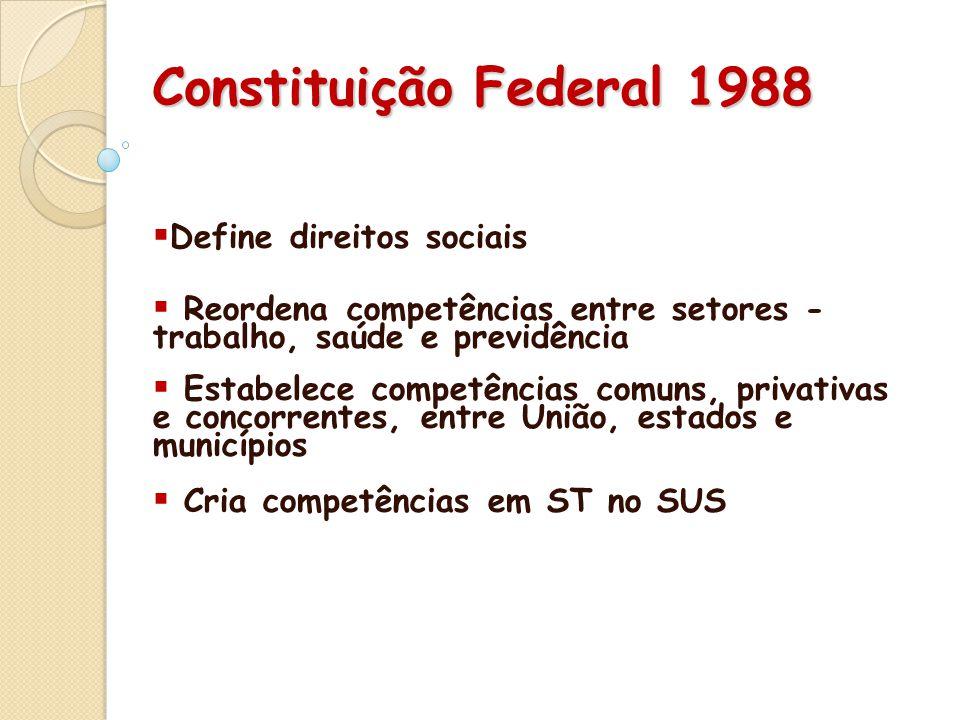 Constituição Federal 1988  Define direitos sociais  Reordena competências entre setores - trabalho, saúde e previdência  Estabelece competências co