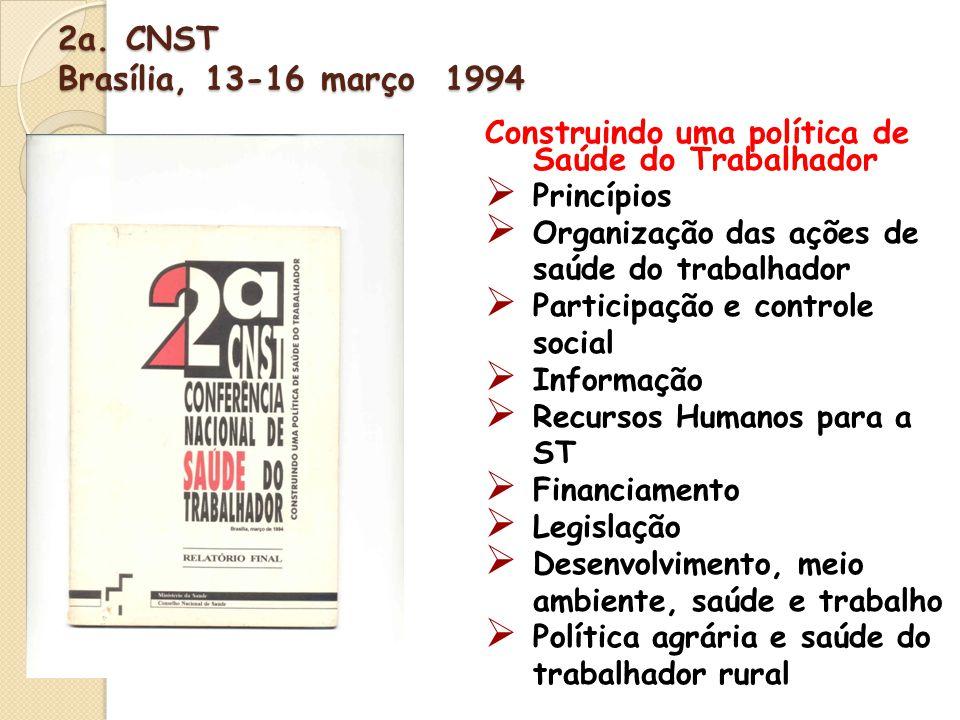2a. CNST Brasília, 13-16 março 1994 Construindo uma política de Saúde do Trabalhador  Princípios  Organização das ações de saúde do trabalhador  Pa
