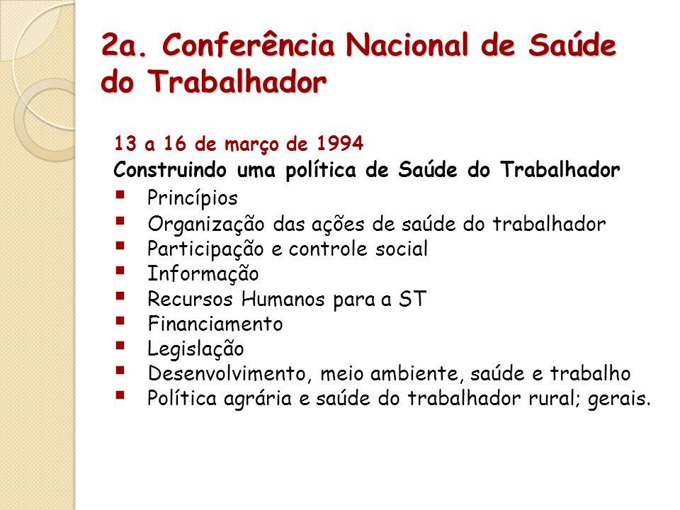 2a. Conferência Nacional de Saúde do Trabalhador 13 a 16 de março de 1994 Construindo uma política de Saúde do Trabalhador  Princípios  Organização