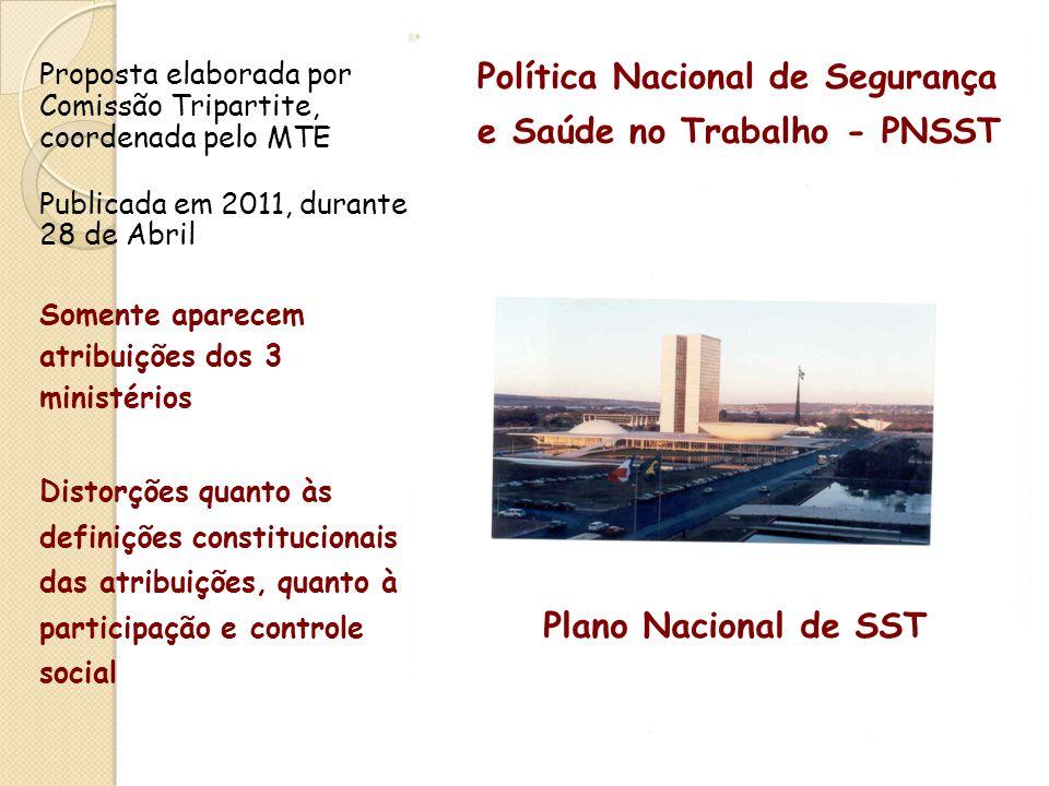 Proposta elaborada por Comissão Tripartite, coordenada pelo MTE Publicada em 2011, durante 28 de Abril Somente aparecem atribuições dos 3 ministérios