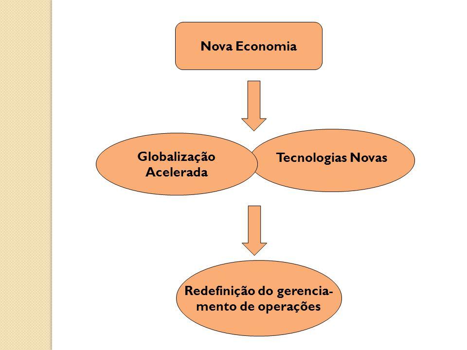 Nova Economia Globalização Acelerada Tecnologias Novas Redefinição do gerencia- mento de operações