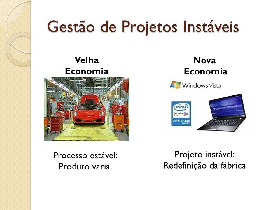 Gestão de Projetos Instáveis Velha Economia Nova Economia Processo estável: Produto varia Projeto instável: Redefinição da fábrica
