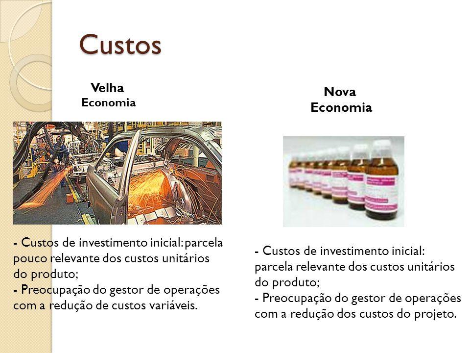 Custos Velha Economia Nova Economia - Custos de investimento inicial: parcela pouco relevante dos custos unitários do produto; - Preocupação do gestor de operações com a redução de custos variáveis.