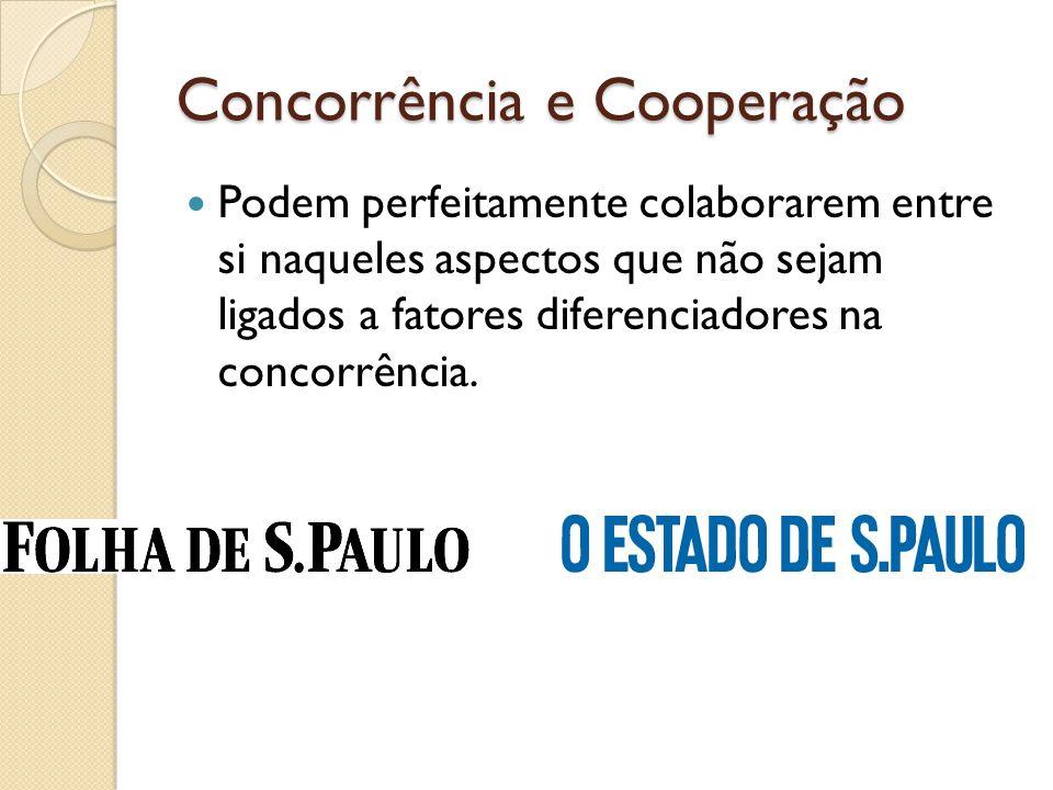 Concorrência e Cooperação Podem perfeitamente colaborarem entre si naqueles aspectos que não sejam ligados a fatores diferenciadores na concorrência.