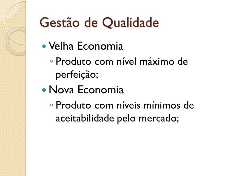 Gestão de Qualidade Velha Economia ◦ Produto com nível máximo de perfeição; Nova Economia ◦ Produto com níveis mínimos de aceitabilidade pelo mercado;
