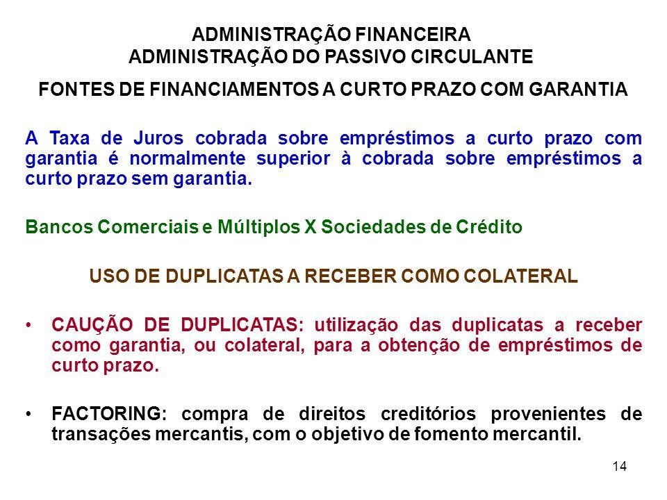 ADMINISTRAÇÃO FINANCEIRA ADMINISTRAÇÃO DO PASSIVO CIRCULANTE 14 FONTES DE FINANCIAMENTOS A CURTO PRAZO COM GARANTIA A Taxa de Juros cobrada sobre empr