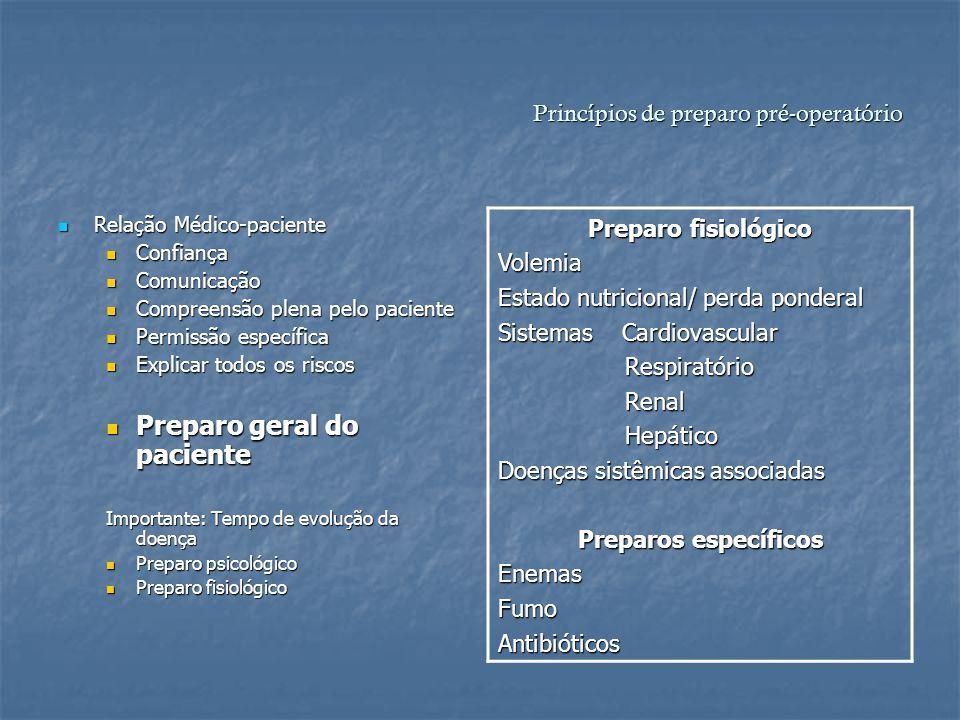 Princípios de preparo pré-operatório Relação Médico-paciente Relação Médico-paciente Confiança Confiança Comunicação Comunicação Compreensão plena pel