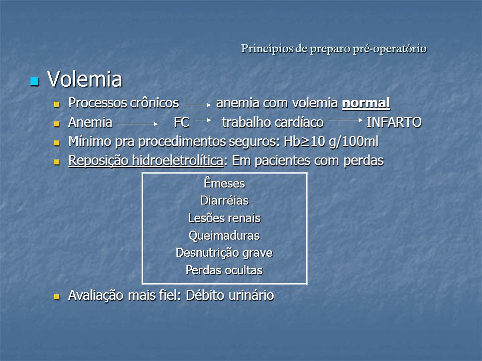 Princípios de preparo pré-operatório Avaliação nutricional Avaliação nutricional Utilizado apenas em cirurgias eletivas Utilizado apenas em cirurgias eletivas Importante nas doenças consuptivas e/ou crônicas Importante nas doenças consuptivas e/ou crônicas Câncer Câncer Pancreatites Pancreatites Alcoolismo Alcoolismo Melhora muito o prognóstico Melhora muito o prognóstico Controvérsia: alimentar o câncer? Controvérsia: alimentar o câncer? Como avaliar.
