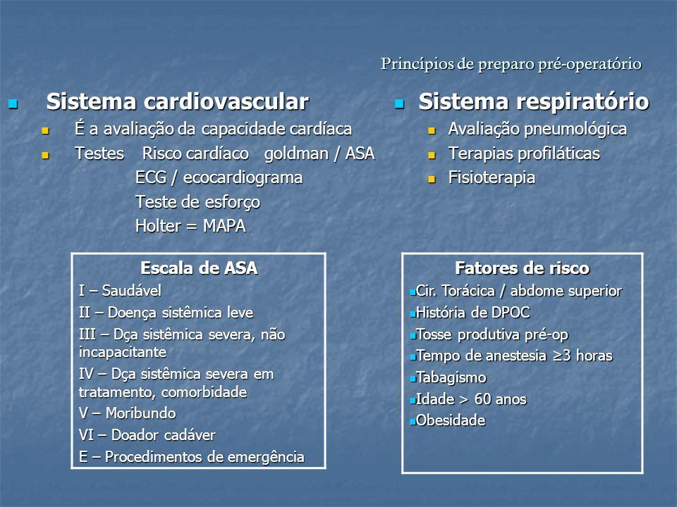 Princípios de preparo pré-operatório Sistema renal Sistema renal Avaliação pré-operatória da função renal Avaliação pré-operatória da função renal Evitar problemas no per- operatório (necrose tubular aguda) Evitar problemas no per- operatório (necrose tubular aguda) Cuidados com prostatismo (ITU e obstruções pós-renais) Cuidados com prostatismo (ITU e obstruções pós-renais) Exames: Uréia Exames: UréiaCreatinina Sódio SódioPotássio Clearance creatinina EAS EAS Cultura/antibiograma Cultura/antibiograma Função hepática Função hepática Fundamental para o sucesso do procedimento Regulação de vários sistemas orgânicos e depuração Avaliação: Bilirrubinas Ptns totais e frações Provas de função hepática Coagulograma Inviabilizam cirurgia Child C Bilirrubinas≥3mg % Albumina ≤ 3mg % Desnutrição