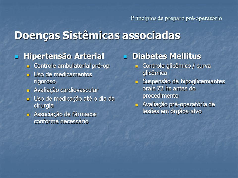 Princípios de preparo pré-operatório Doenças Sistêmicas associadas Princípios de preparo pré-operatório Doenças Sistêmicas associadas Hipertensão Arte