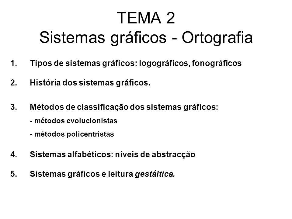 TEMA 2 Sistemas gráficos - Ortografia 1.Tipos de sistemas gráficos: logográficos, fonográficos 2.História dos sistemas gráficos. 3.Métodos de classifi