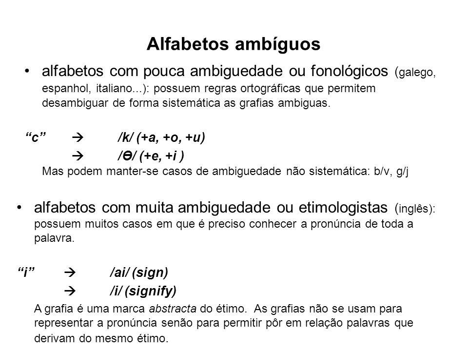 Alfabetos ambíguos alfabetos com pouca ambiguedade ou fonológicos ( galego, espanhol, italiano...): possuem regras ortográficas que permitem desambigu