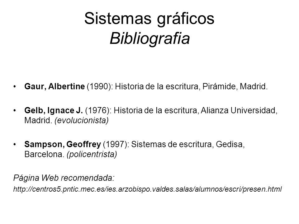 Sistemas gráficos Bibliografia Gaur, Albertine (1990): Historia de la escritura, Pirámide, Madrid. Gelb, Ignace J. (1976): Historia de la escritura, A