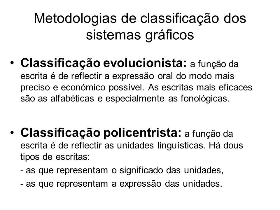 Metodologias de classificação dos sistemas gráficos Classificação evolucionista: a função da escrita é de reflectir a expressão oral do modo mais prec