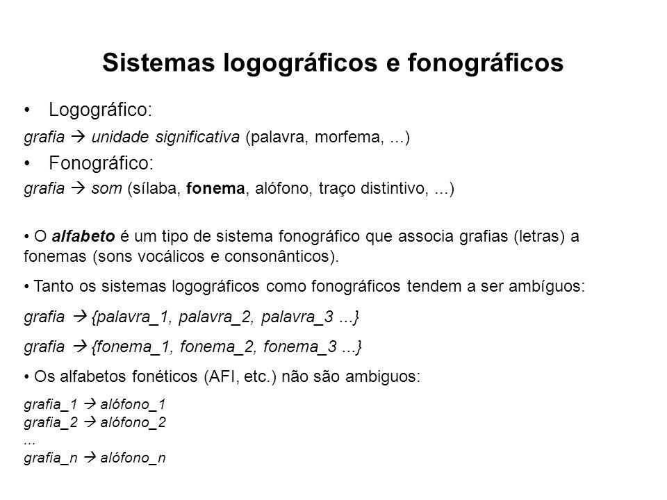 Sistemas logográficos e fonográficos Logográfico: grafia  unidade significativa (palavra, morfema,...) Fonográfico: grafia  som (sílaba, fonema, aló