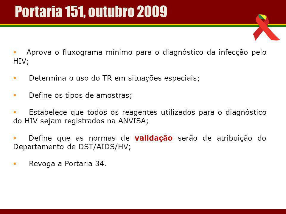 Portaria 151, outubro 2009  Aprova o fluxograma mínimo para o diagnóstico da infecção pelo HIV;  Determina o uso do TR em situações especiais;  Def