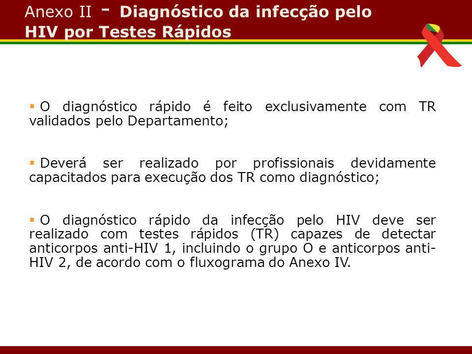 Anexo II - Diagnóstico da infecção pelo HIV por Testes Rápidos  O diagnóstico rápido é feito exclusivamente com TR validados pelo Departamento;  Dev