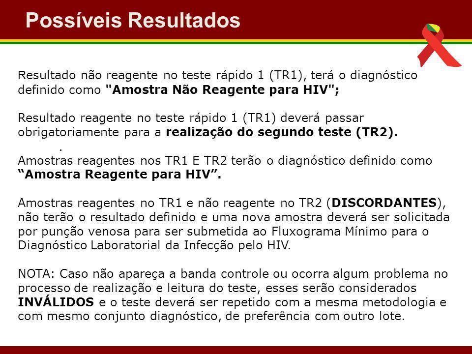 . R esultado não reagente no teste rápido 1 (TR1), terá o diagnóstico definido como