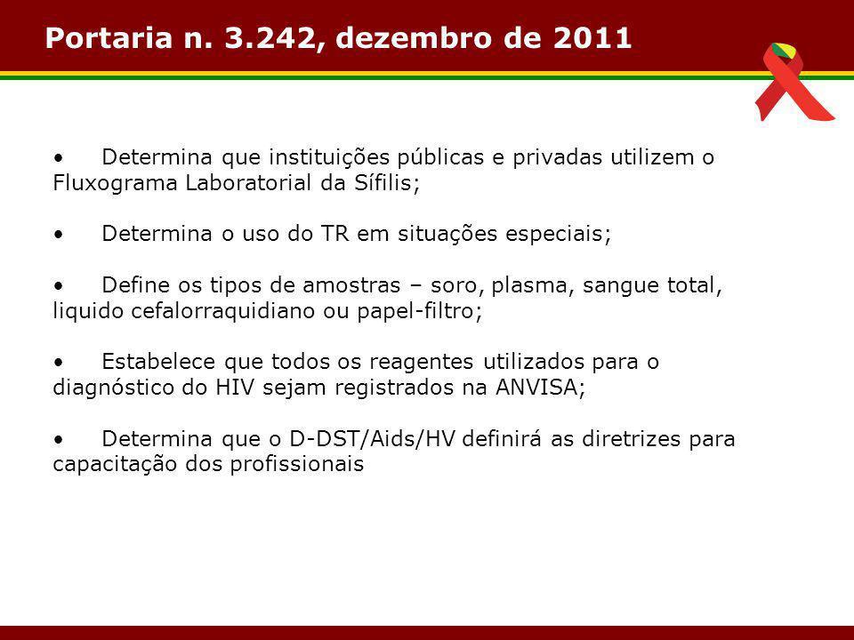Portaria n. 3.242, dezembro de 2011 Determina que instituições públicas e privadas utilizem o Fluxograma Laboratorial da Sífilis; Determina o uso do T