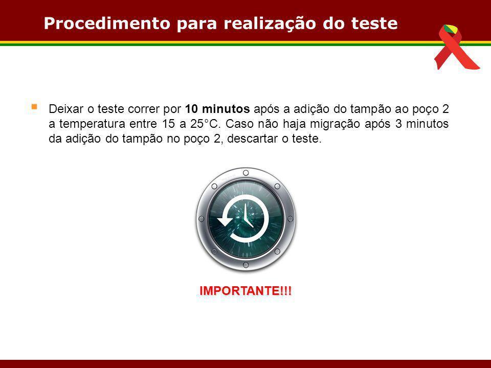 Procedimento para realização do teste IMPORTANTE!!!  Deixar o teste correr por 10 minutos após a adição do tampão ao poço 2 a temperatura entre 15 a