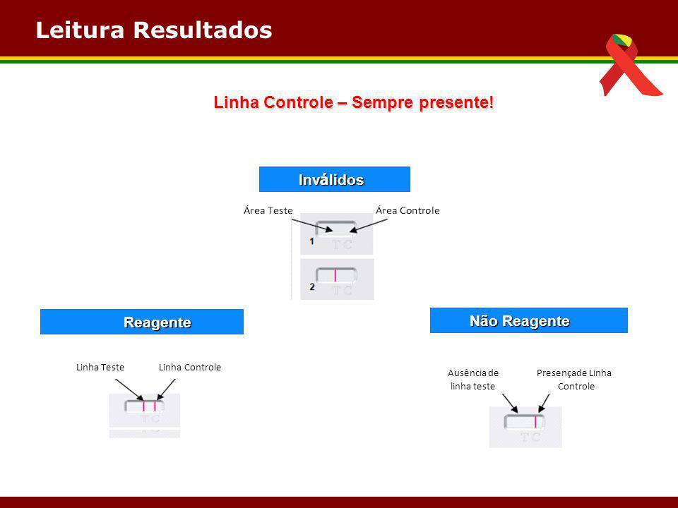 Leitura Resultados Inv á lidos Não Reagente Ausência de linha teste Presença de Linha Controle Ausência de linha teste Presença de Linha Controle Reag